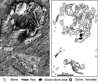 Tumba neolítica en Shillourokambos